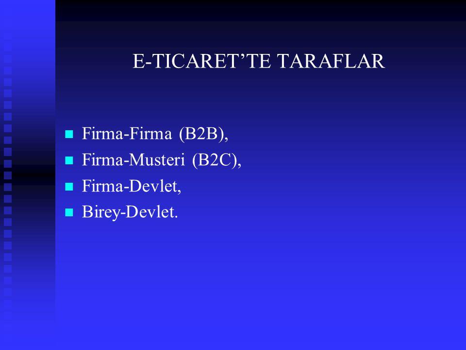 E-TICARET'TE TARAFLAR