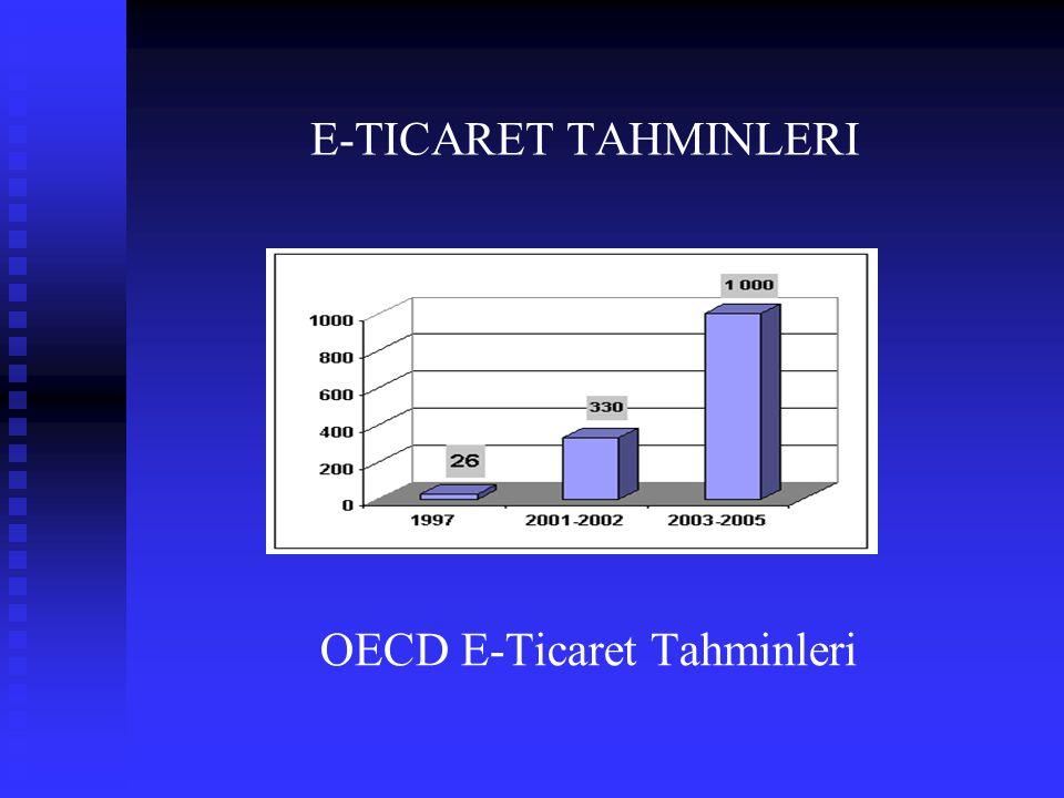 OECD E-Ticaret Tahminleri