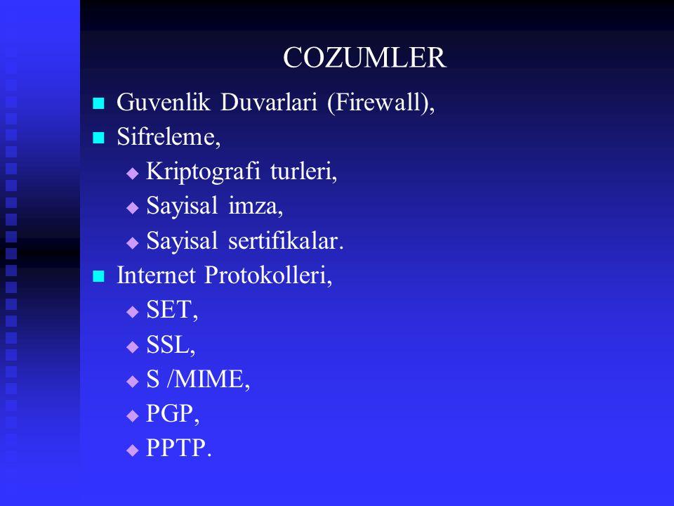 COZUMLER Guvenlik Duvarlari (Firewall), Sifreleme,