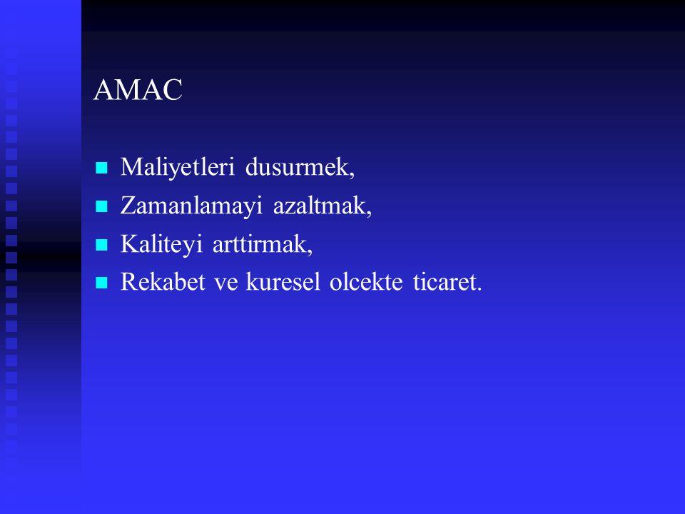 AMAC Maliyetleri dusurmek, Zamanlamayi azaltmak, Kaliteyi arttirmak,