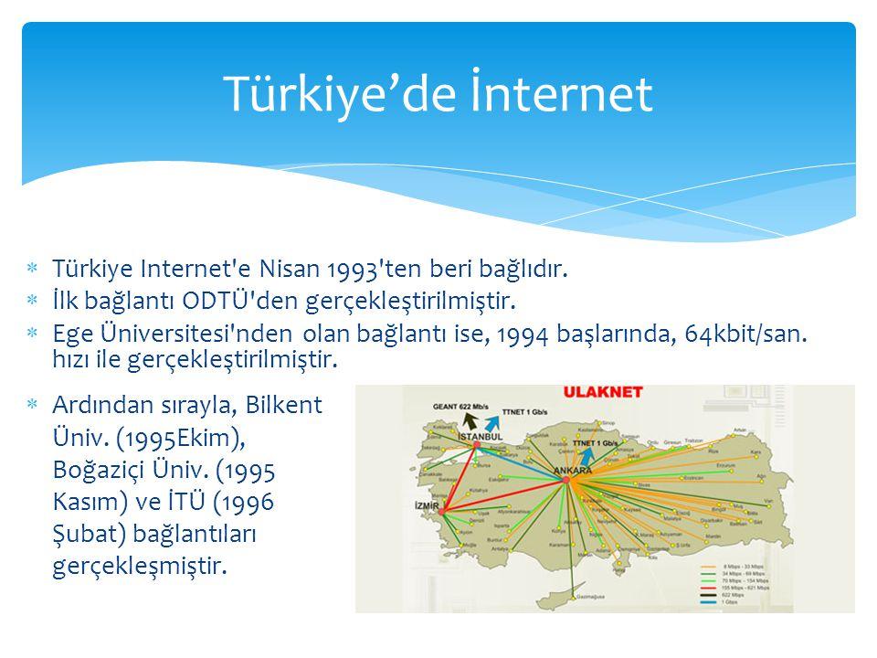 Türkiye'de İnternet Türkiye Internet e Nisan 1993 ten beri bağlıdır.