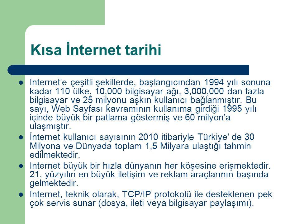 Kısa İnternet tarihi