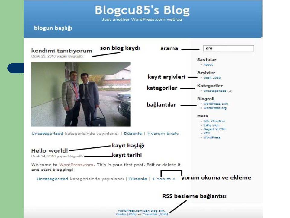 Blog ve Özellikleri 37