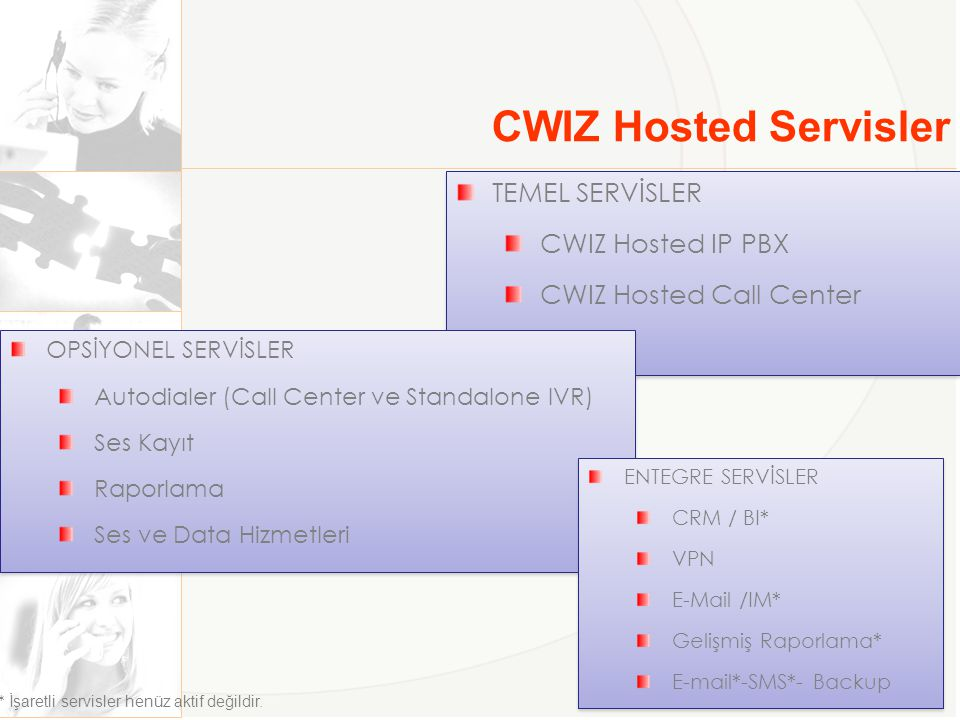CWIZ Hosted Servisler TEMEL SERVİSLER CWIZ Hosted IP PBX