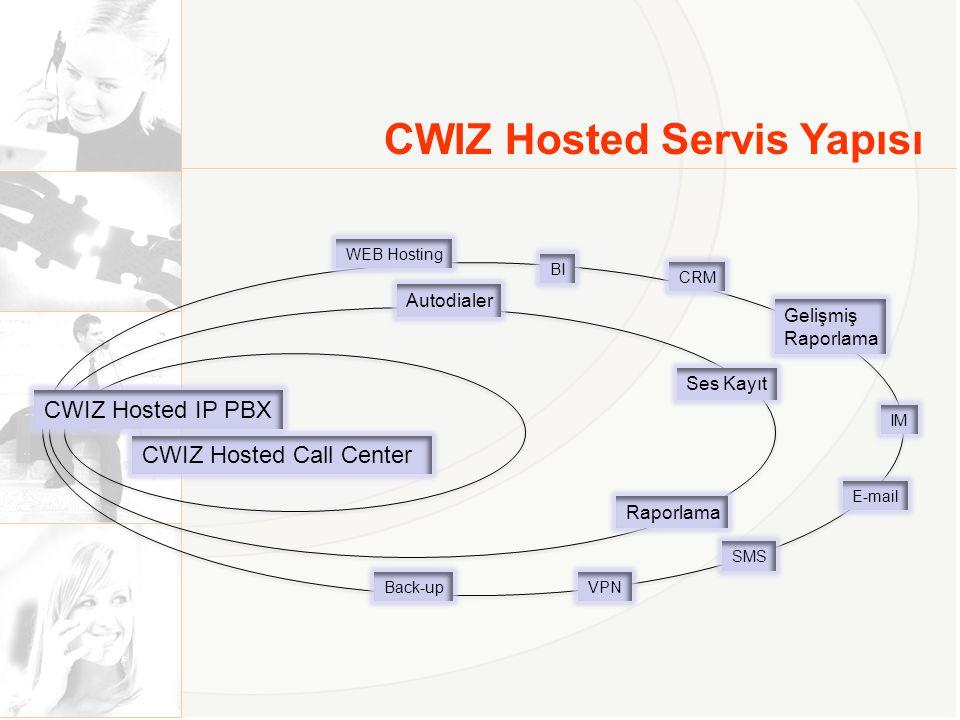 CWIZ Hosted Servis Yapısı