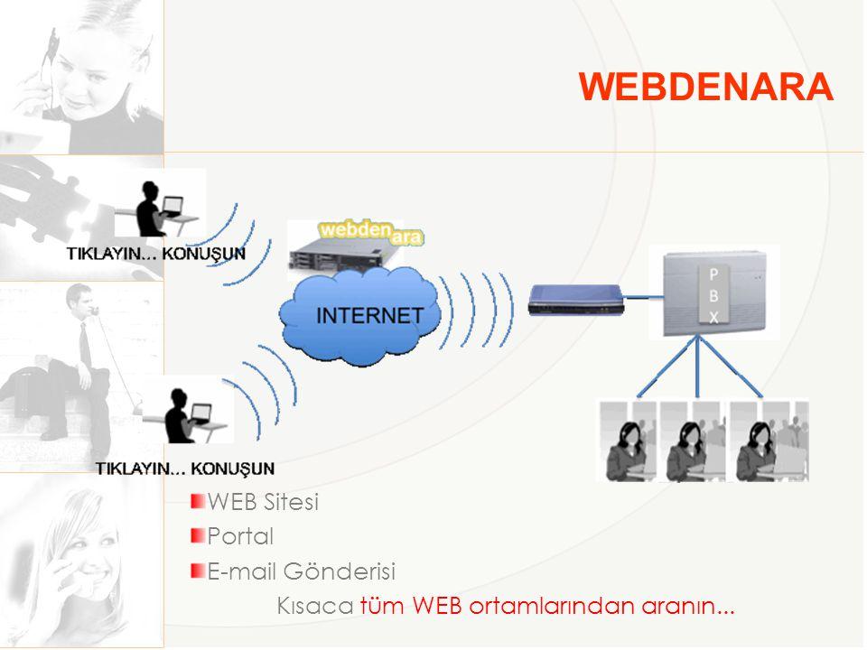 WEBDENARA WEB Sitesi Portal E-mail Gönderisi