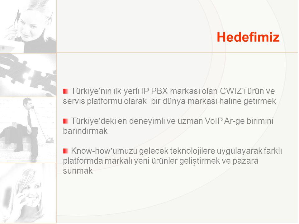 Hedefimiz Türkiye'nin ilk yerli IP PBX markası olan CWIZ'i ürün ve servis platformu olarak bir dünya markası haline getirmek.