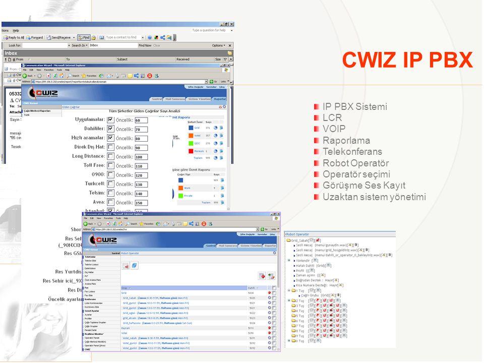 CWIZ IP PBX IP PBX Sistemi LCR VOIP Raporlama Telekonferans