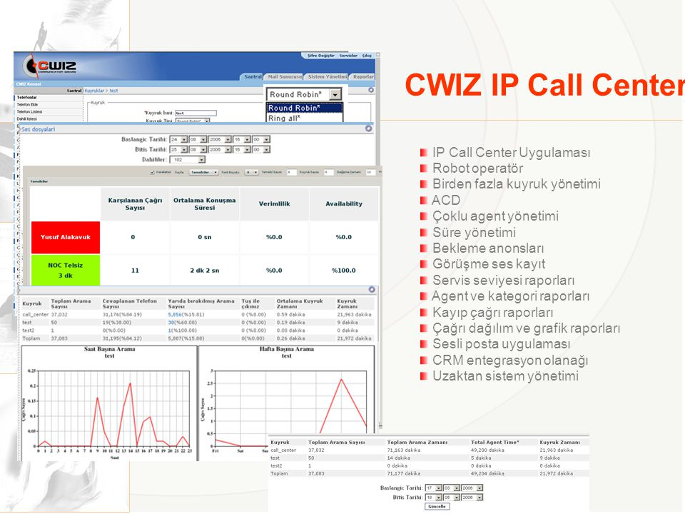 CWIZ IP Call Center IP Call Center Uygulaması Robot operatör