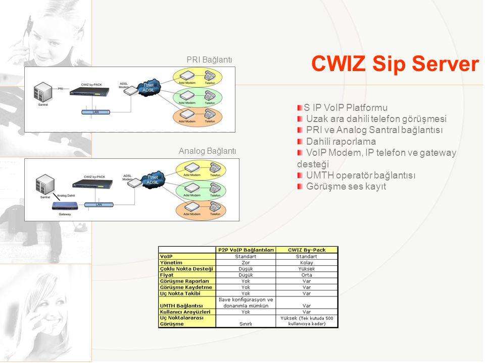 CWIZ Sip Server S IP VoIP Platformu Uzak ara dahili telefon görüşmesi