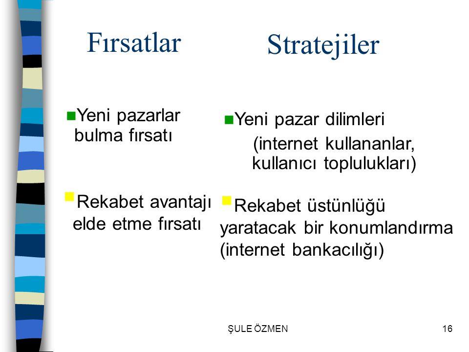Stratejiler Fırsatlar Yeni pazarlar bulma fırsatı Yeni pazar dilimleri