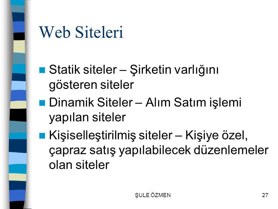 Web Siteleri Statik siteler – Şirketin varlığını gösteren siteler