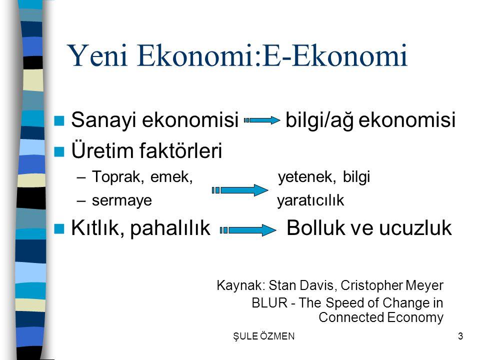 Yeni Ekonomi:E-Ekonomi