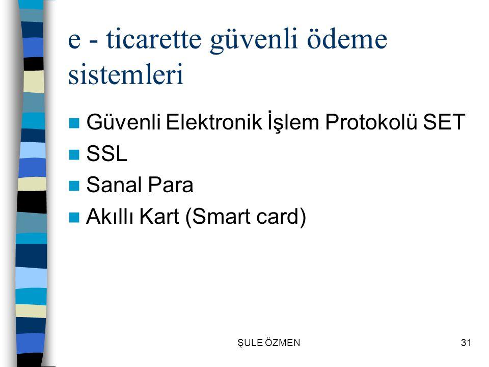 e - ticarette güvenli ödeme sistemleri