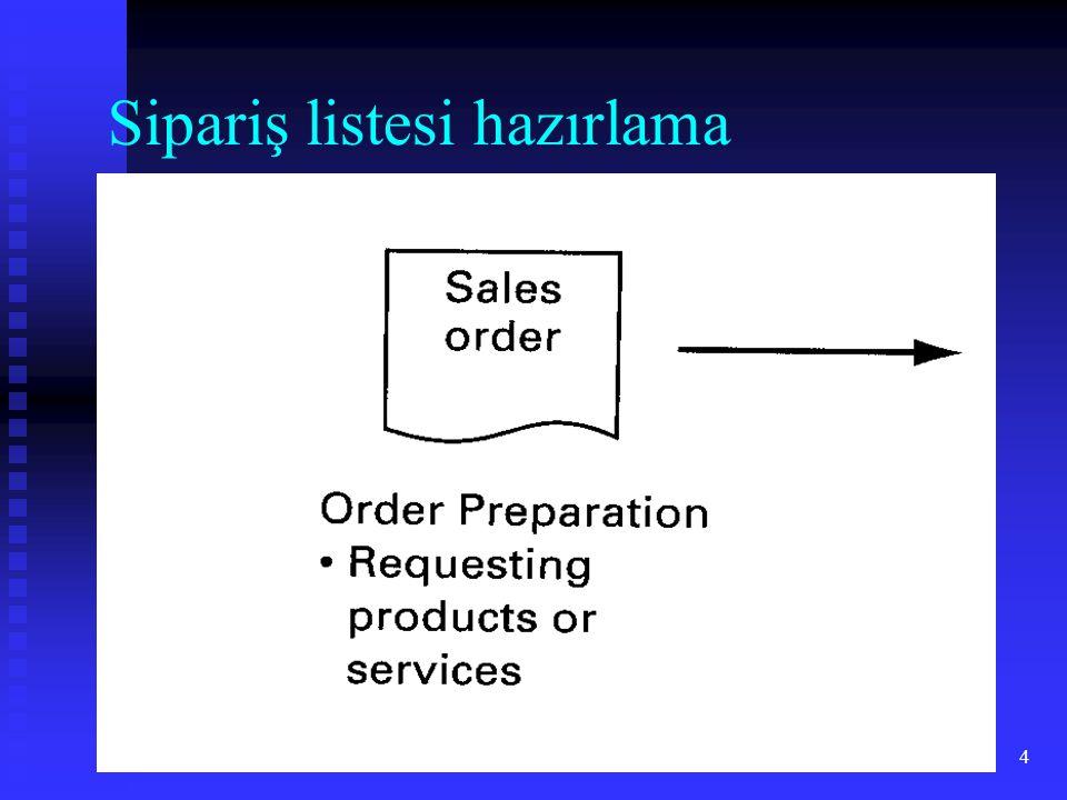 Sipariş listesi hazırlama