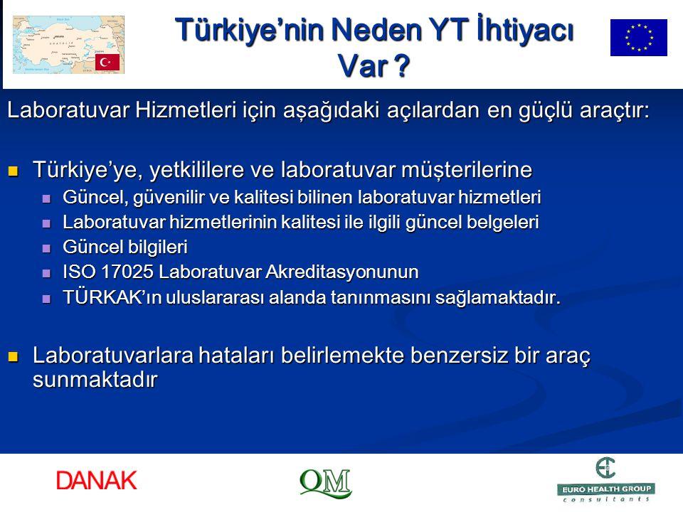 Türkiye'nin Neden YT İhtiyacı Var
