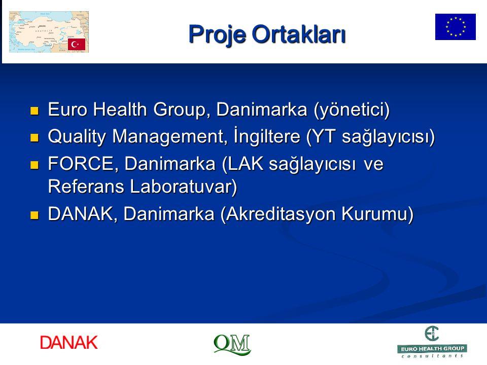 Proje Ortakları Euro Health Group, Danimarka (yönetici)