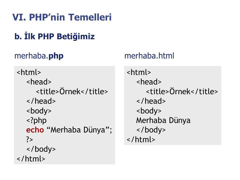 VI. PHP'nin Temelleri b. İlk PHP Betiğimiz merhaba.php merhaba.html
