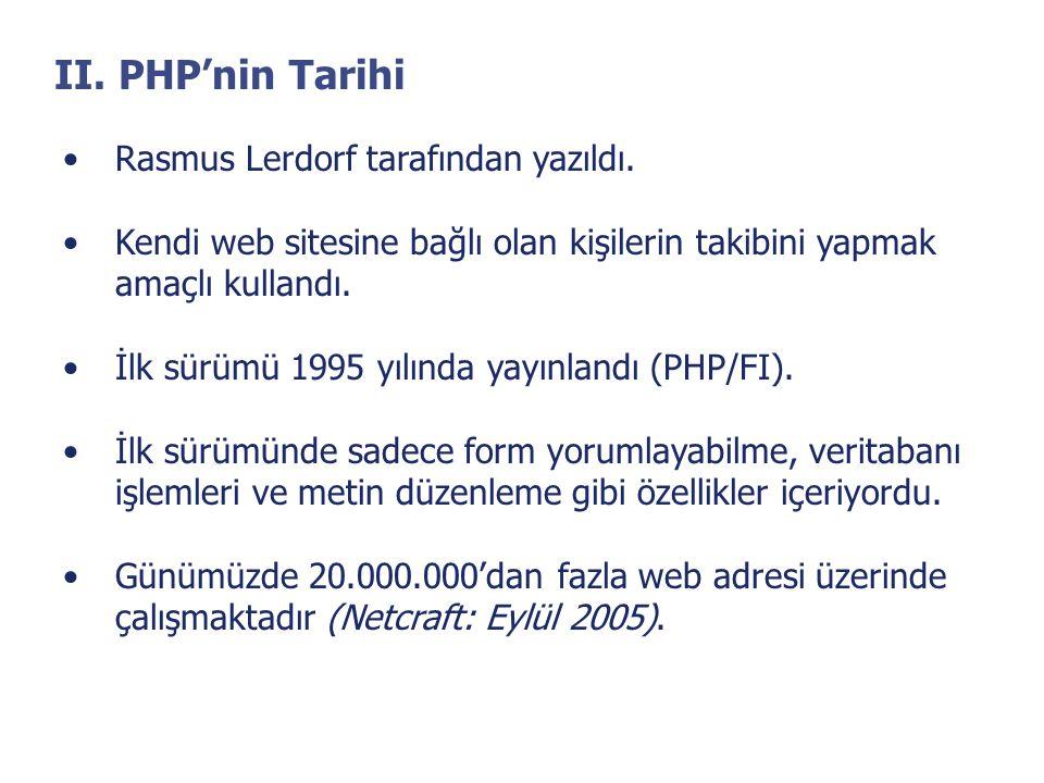 II. PHP'nin Tarihi Rasmus Lerdorf tarafından yazıldı.