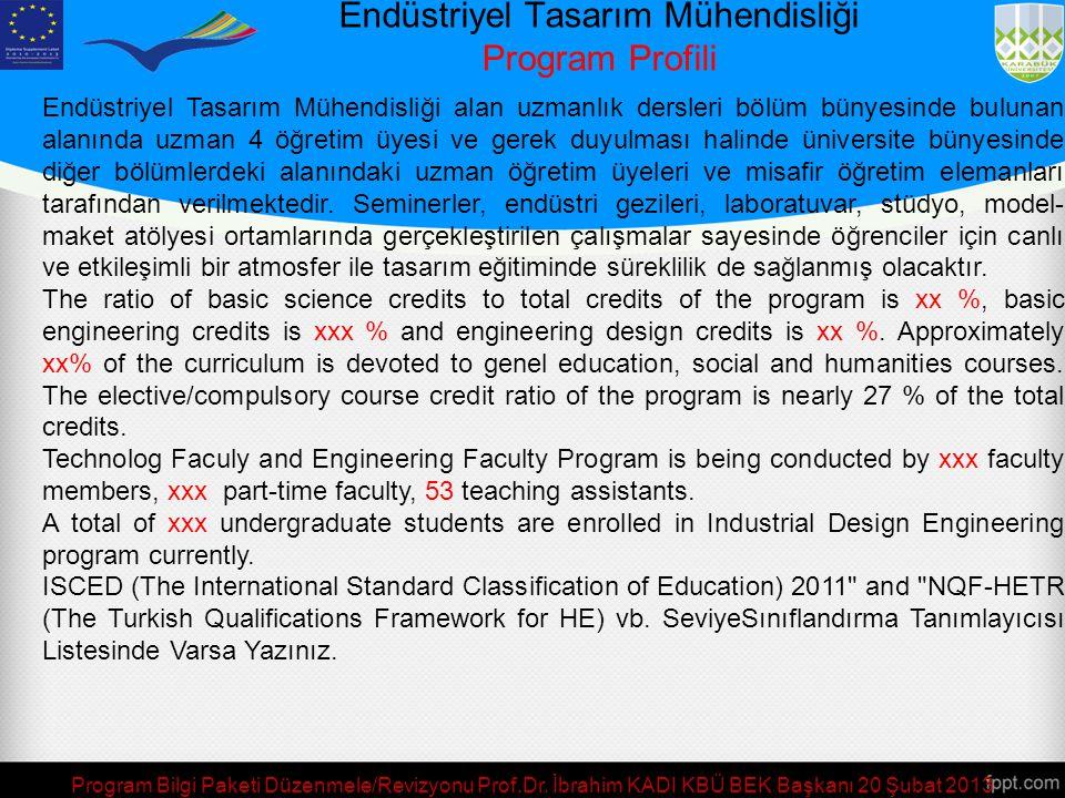 Endüstriyel Tasarım Mühendisliği Program Profili