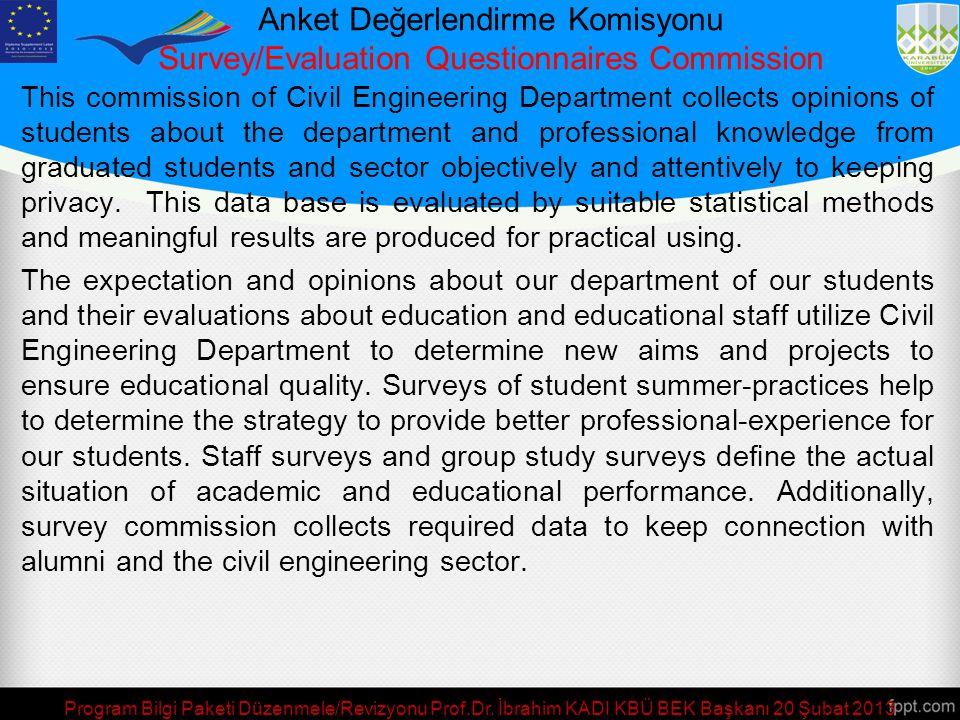 Anket Değerlendirme Komisyonu Survey/Evaluation Questionnaires Commission