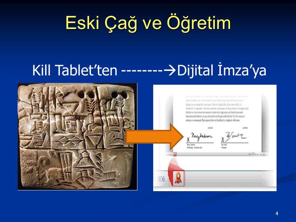 Eski Çağ ve Öğretim Kill Tablet'ten --------Dijital İmza'ya