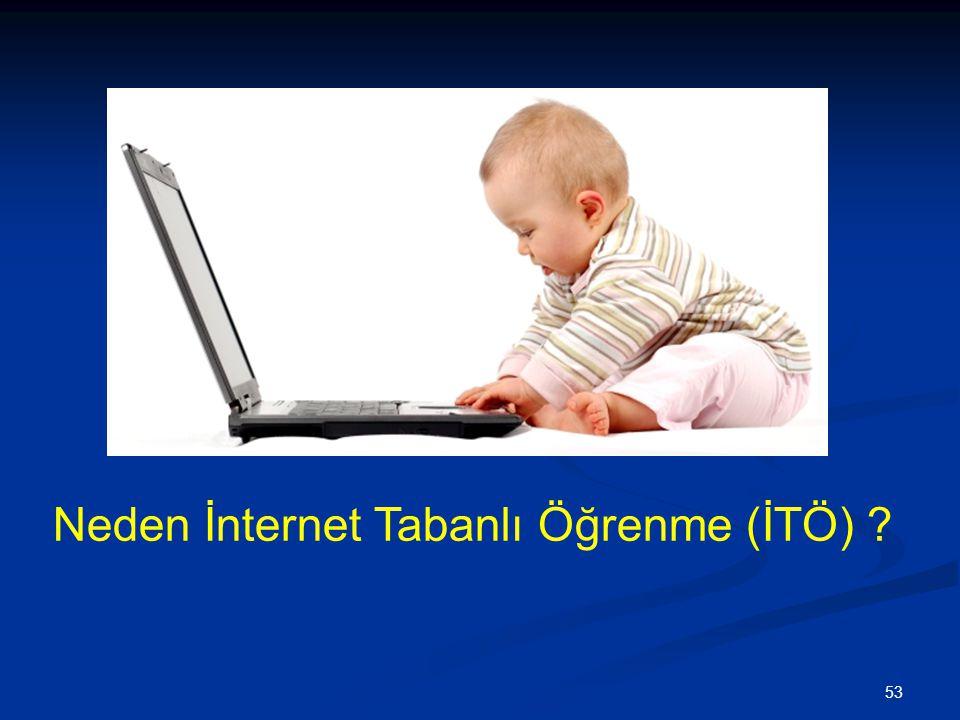 Neden İnternet Tabanlı Öğrenme (İTÖ)
