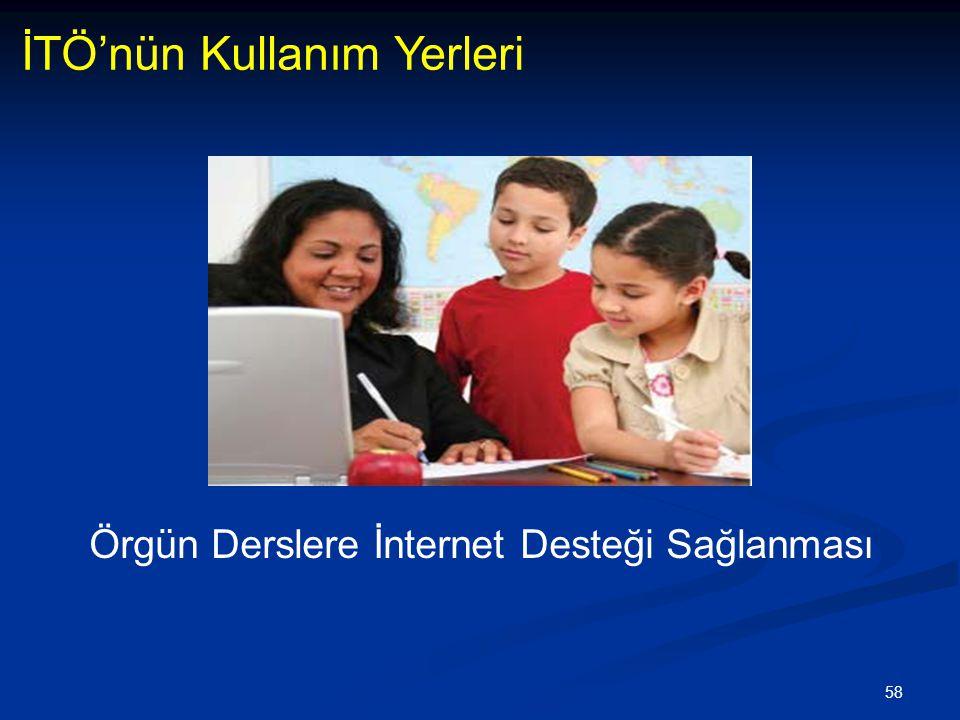 Örgün Derslere İnternet Desteği Sağlanması