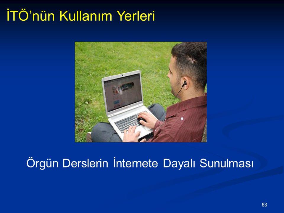 Örgün Derslerin İnternete Dayalı Sunulması