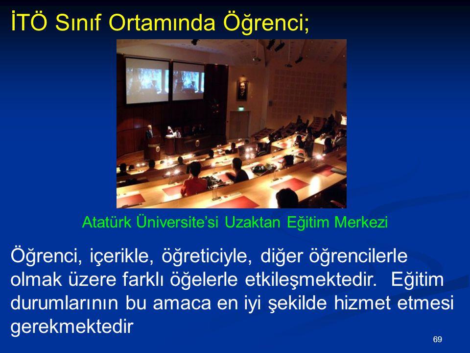 Atatürk Üniversite'si Uzaktan Eğitim Merkezi