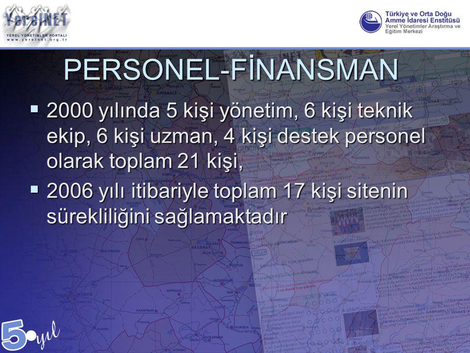 PERSONEL-FİNANSMAN 2000 yılında 5 kişi yönetim, 6 kişi teknik ekip, 6 kişi uzman, 4 kişi destek personel olarak toplam 21 kişi,