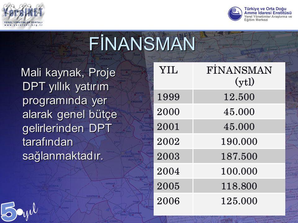FİNANSMAN Mali kaynak, Proje DPT yıllık yatırım programında yer alarak genel bütçe gelirlerinden DPT tarafından sağlanmaktadır.
