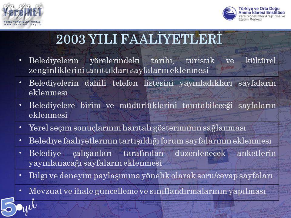2003 YILI FAALİYETLERİ Belediyelerin yörelerindeki tarihi, turistik ve kültürel zenginliklerini tanıttıkları sayfaların eklenmesi.