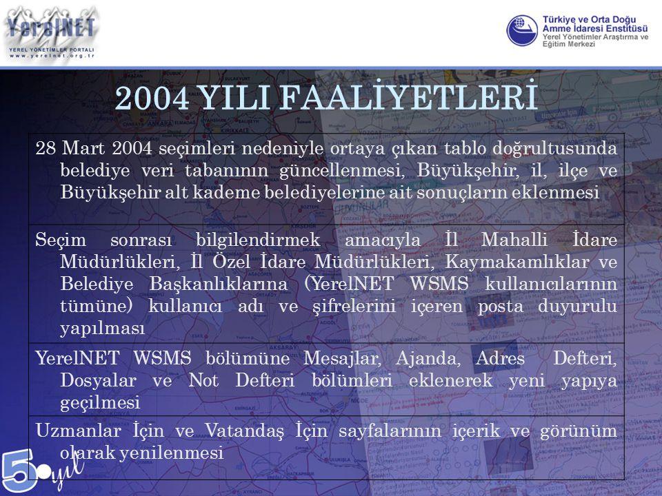 2004 YILI FAALİYETLERİ