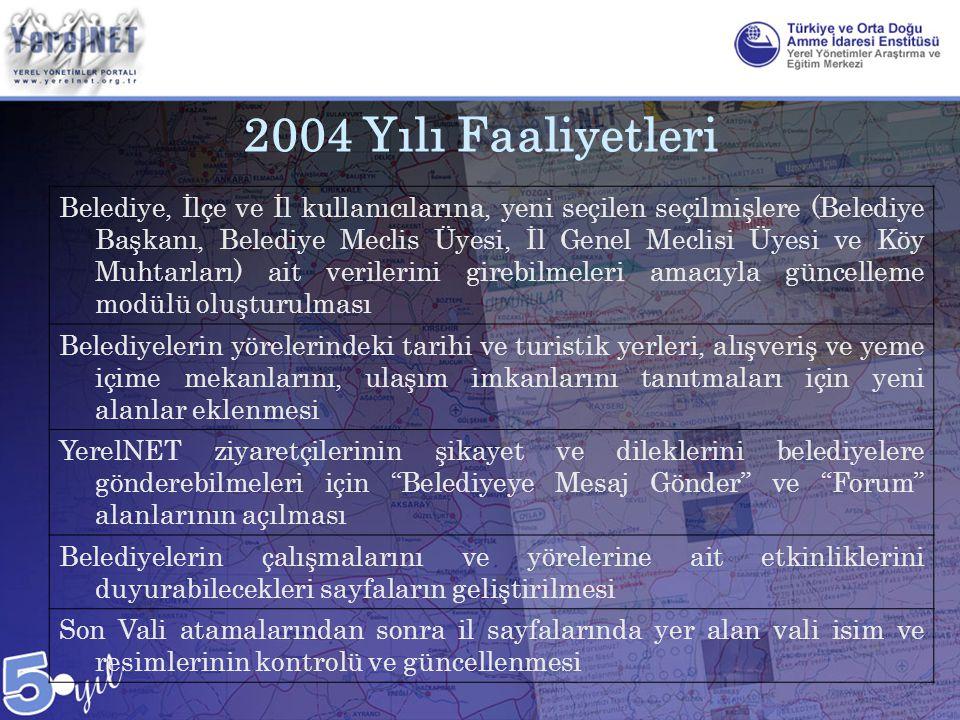2004 Yılı Faaliyetleri
