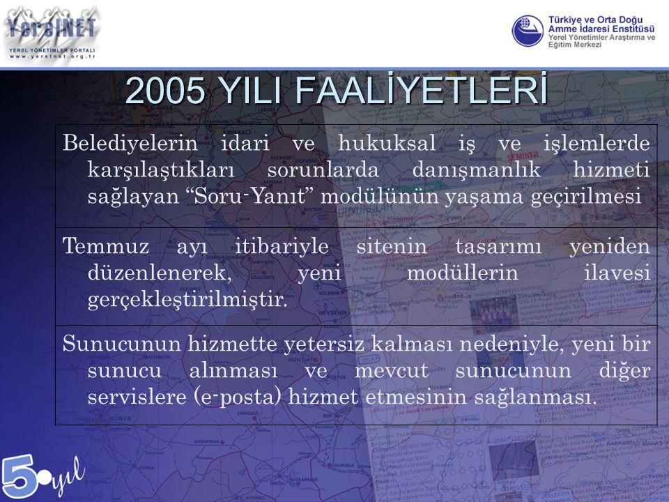 2005 YILI FAALİYETLERİ