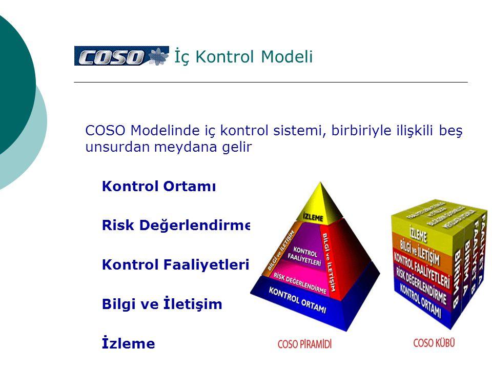 İç Kontrol Modeli COSO Modelinde iç kontrol sistemi, birbiriyle ilişkili beş unsurdan meydana gelir.
