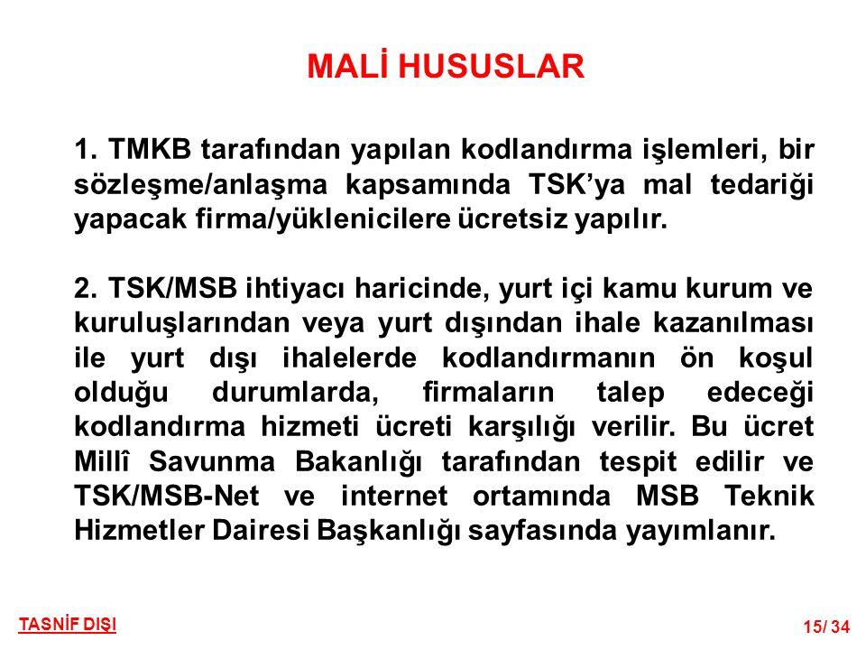 MALİ HUSUSLAR