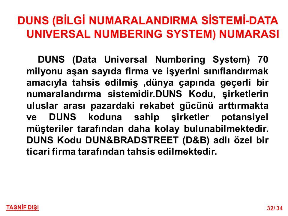 DUNS (BİLGİ NUMARALANDIRMA SİSTEMİ-DATA UNIVERSAL NUMBERING SYSTEM) NUMARASI