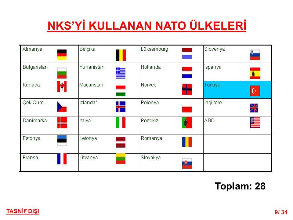 NKS'Yİ KULLANAN NATO ÜLKELERİ