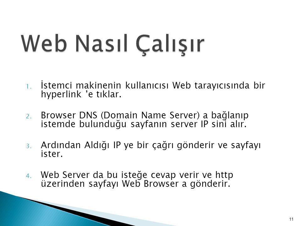 Web Nasıl Çalışır İstemci makinenin kullanıcısı Web tarayıcısında bir hyperlink 'e tıklar.