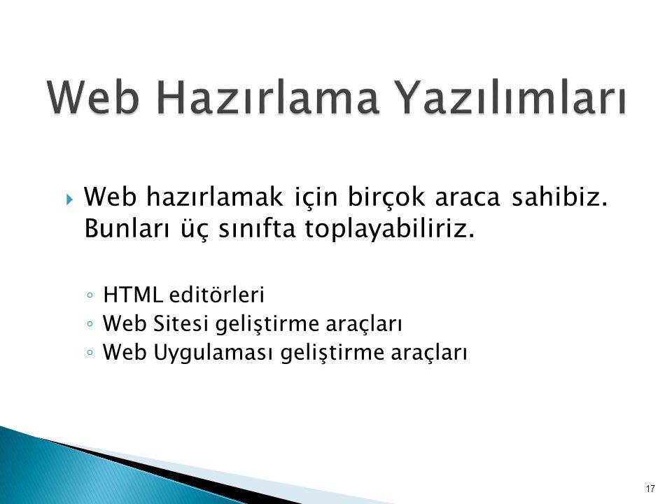 Web Hazırlama Yazılımları