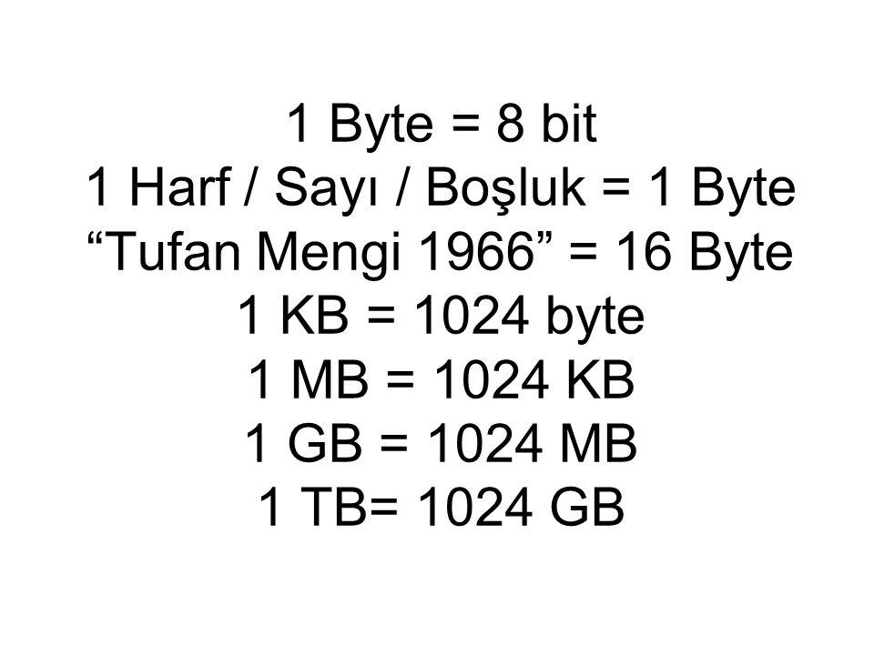 1 Byte = 8 bit 1 Harf / Sayı / Boşluk = 1 Byte Tufan Mengi 1966 = 16 Byte 1 KB = 1024 byte 1 MB = 1024 KB 1 GB = 1024 MB 1 TB= 1024 GB
