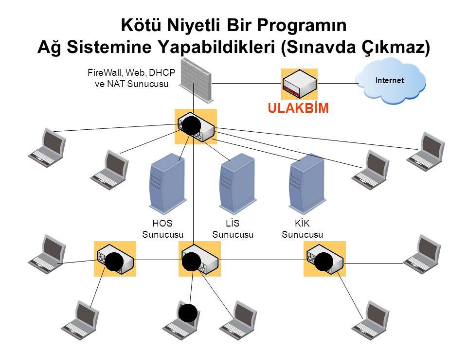 Kötü Niyetli Bir Programın Ağ Sistemine Yapabildikleri (Sınavda Çıkmaz)