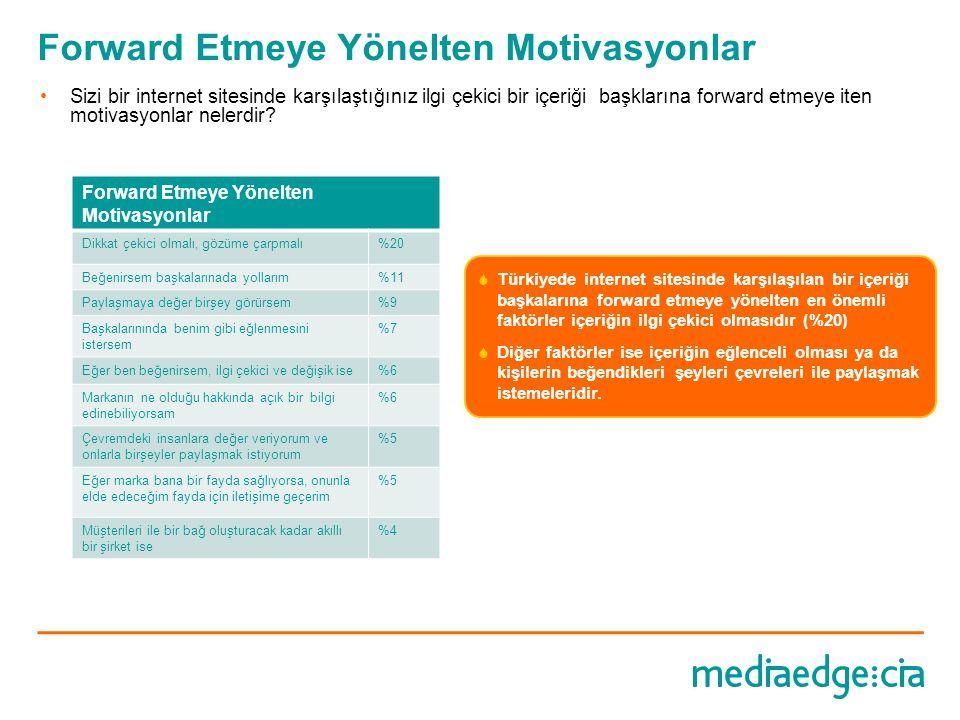 Forward Etmeye Yönelten Motivasyonlar