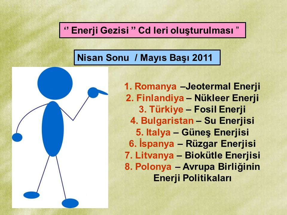 '' Enerji Gezisi '' Cd leri oluşturulması