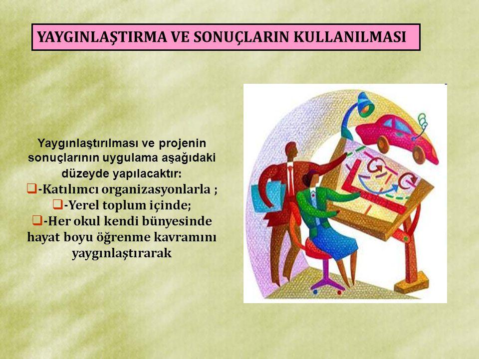 -Katılımcı organizasyonlarla ;