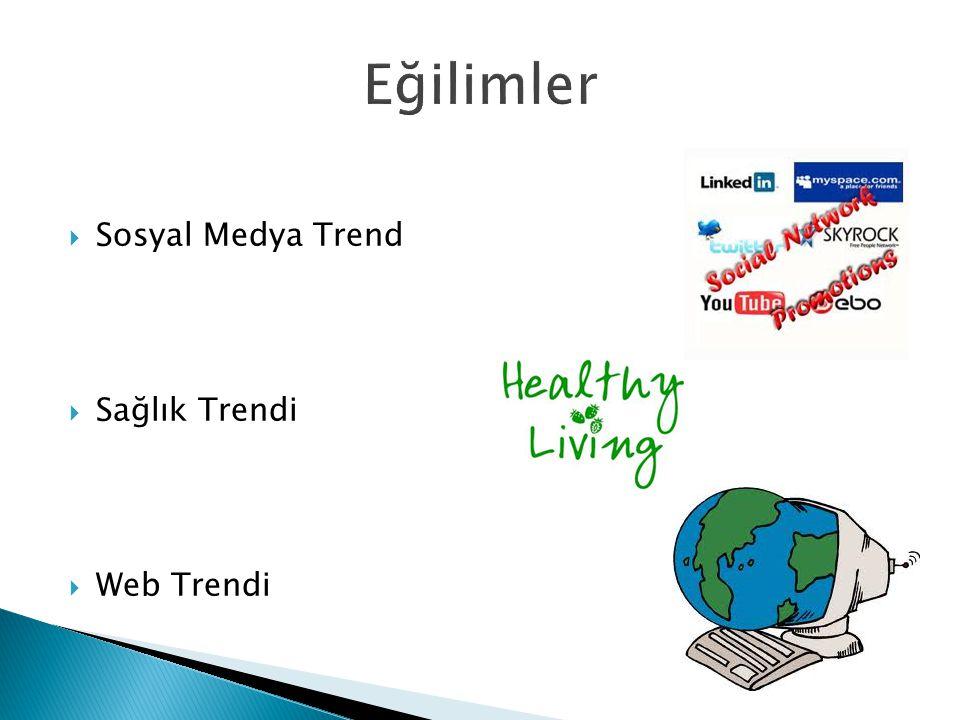 Eğilimler Sosyal Medya Trend Sağlık Trendi Web Trendi