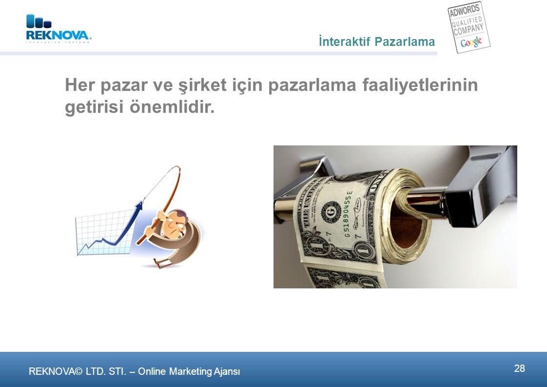 Hedeflerinize İnteraktif pazarlama….. İnteraktif Pazarlama