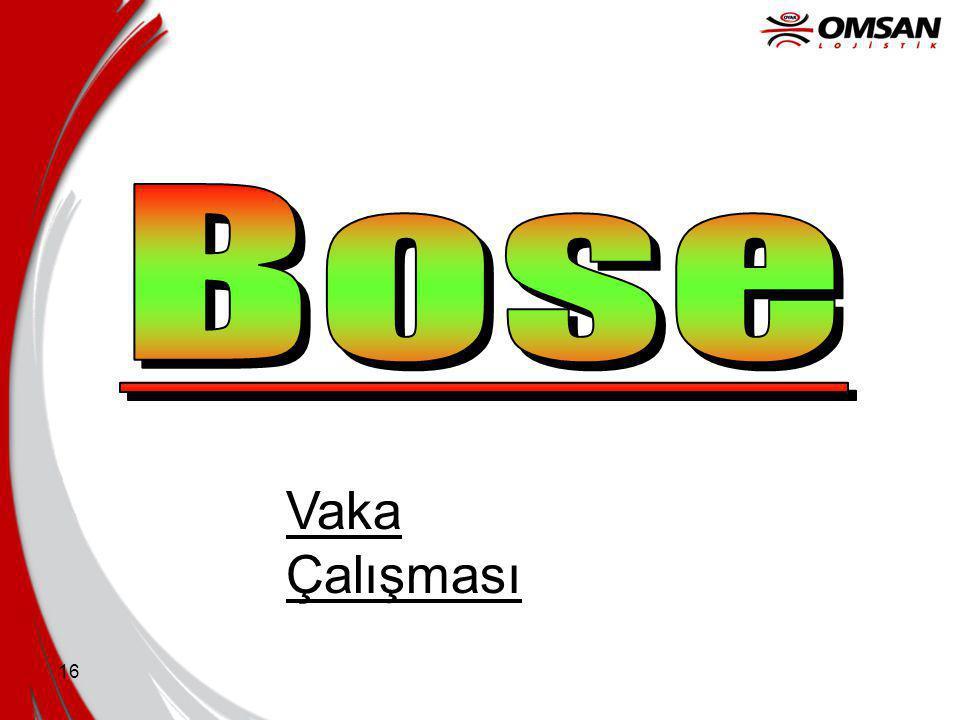 Bose Vaka Çalışması